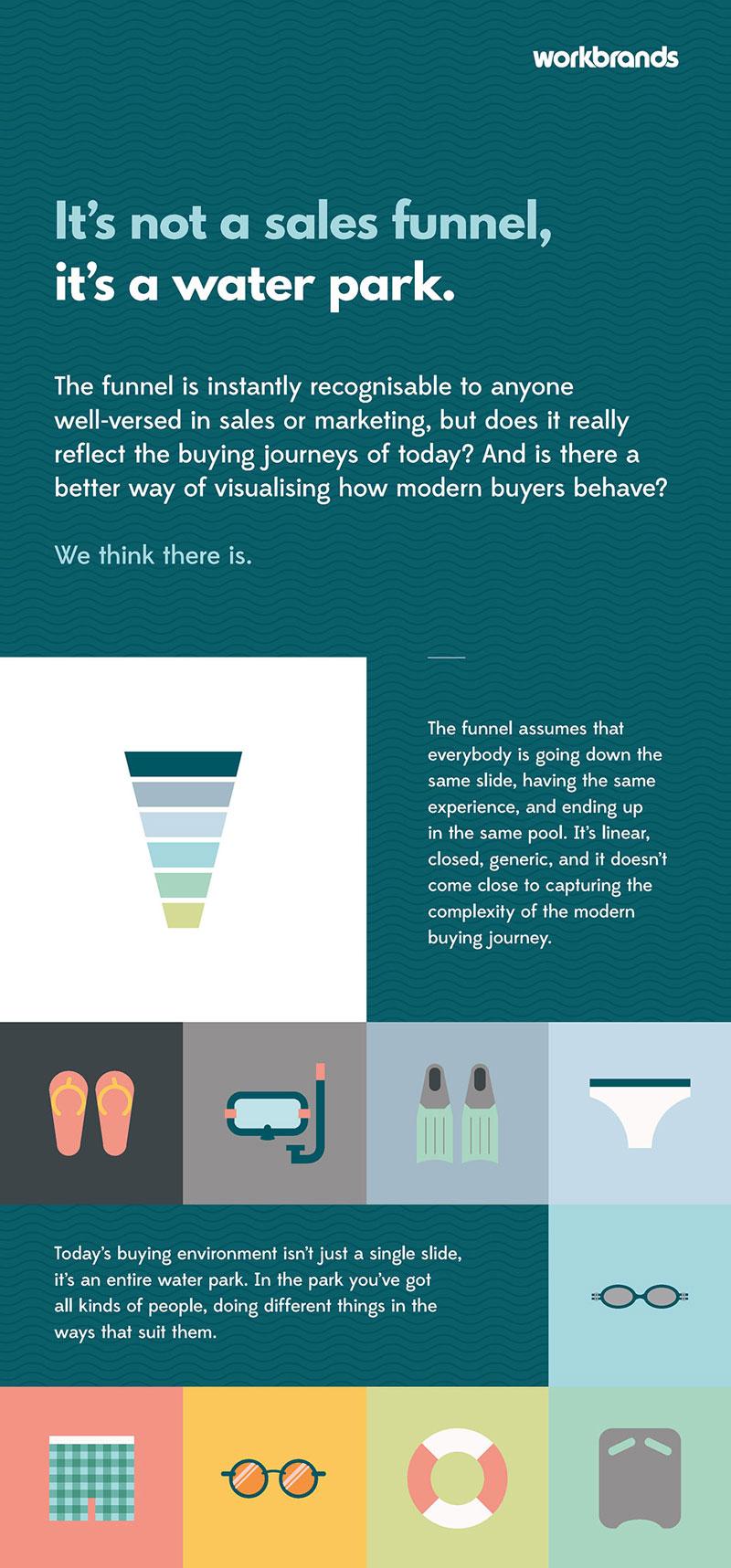 "Workbrands: ""Waterpark"" Visual Article"