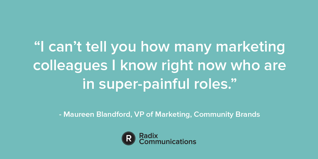B2B Marketing Pain Quote