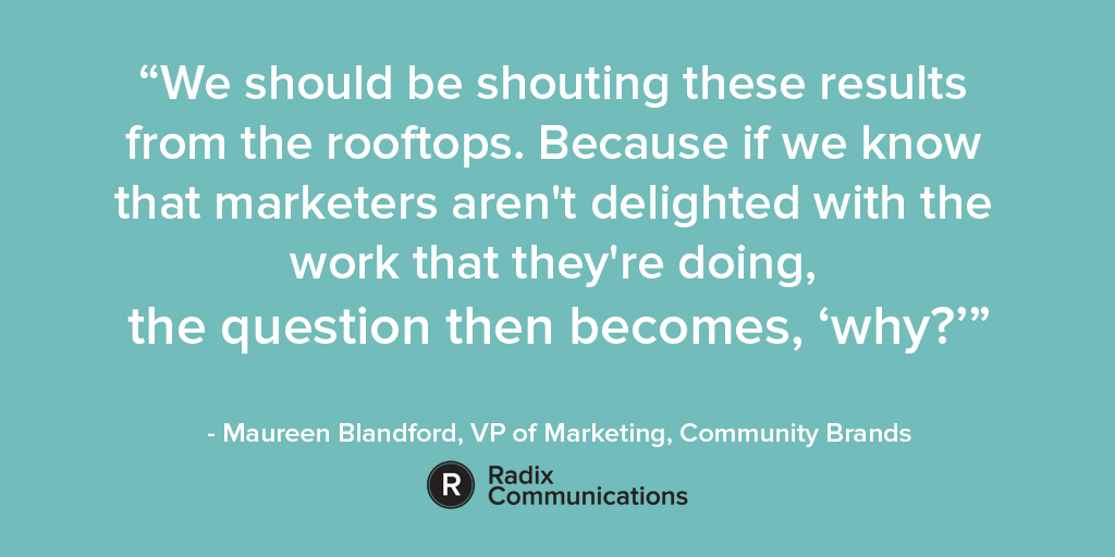 Maureen Blandford B2B results quote