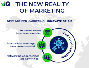 Covid B2B Marketing Infographic